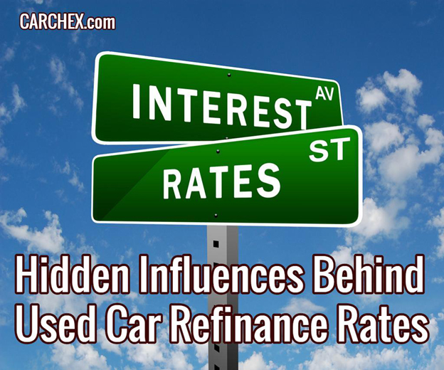 Hidden Influences Behind Used Car Refinance Rates